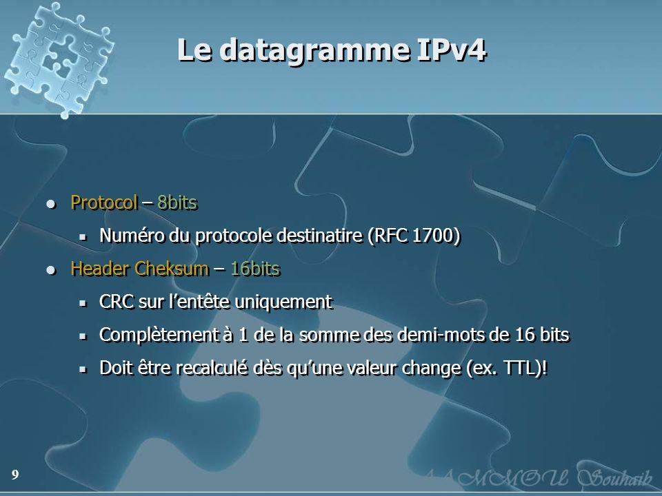 9 Le datagramme IPv4 Protocol – 8bits Numéro du protocole destinatire (RFC 1700) Header Cheksum – 16bits CRC sur lentête uniquement Complètement à 1 d