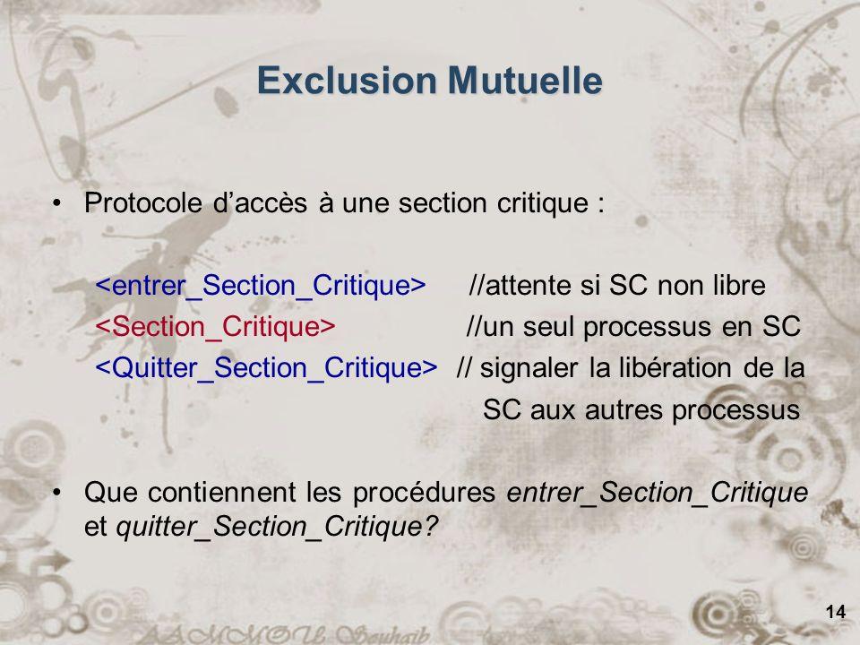 14 Exclusion Mutuelle Protocole daccès à une section critique : //attente si SC non libre //un seul processus en SC // signaler la libération de la SC