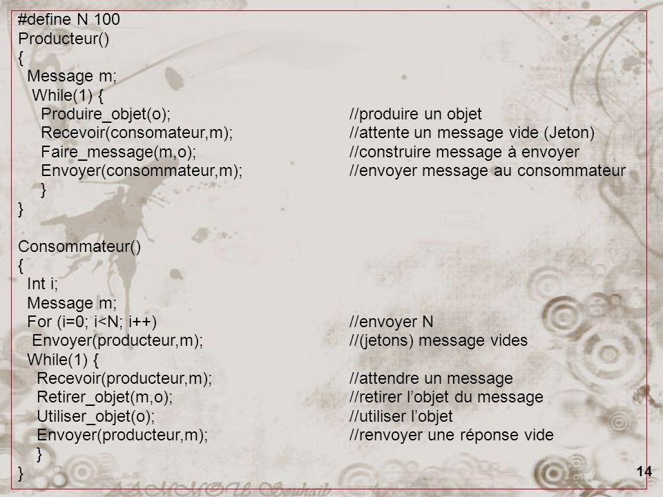 14 #define N 100 Producteur() { Message m; While(1) { Produire_objet(o);//produire un objet Recevoir(consomateur,m);//attente un message vide (Jeton) Faire_message(m,o);//construire message à envoyer Envoyer(consommateur,m);//envoyer message au consommateur } Consommateur() { Int i; Message m; For (i=0; i<N; i++)//envoyer N Envoyer(producteur,m);//(jetons) message vides While(1) { Recevoir(producteur,m);//attendre un message Retirer_objet(m,o);//retirer lobjet du message Utiliser_objet(o);//utiliser lobjet Envoyer(producteur,m);//renvoyer une réponse vide }