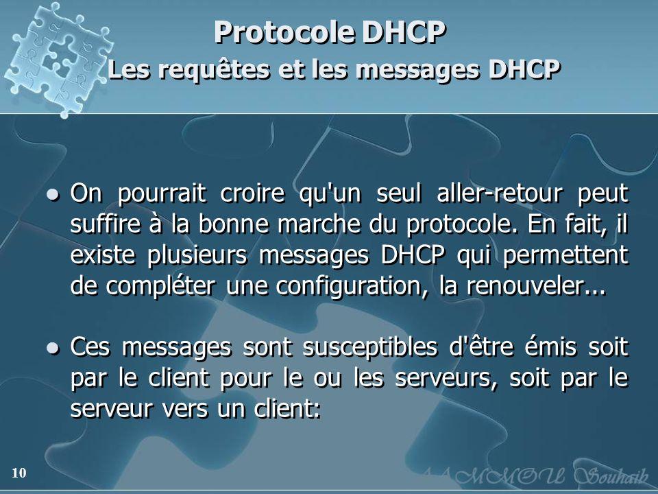 10 Protocole DHCP Les requêtes et les messages DHCP On pourrait croire qu'un seul aller-retour peut suffire à la bonne marche du protocole. En fait, i