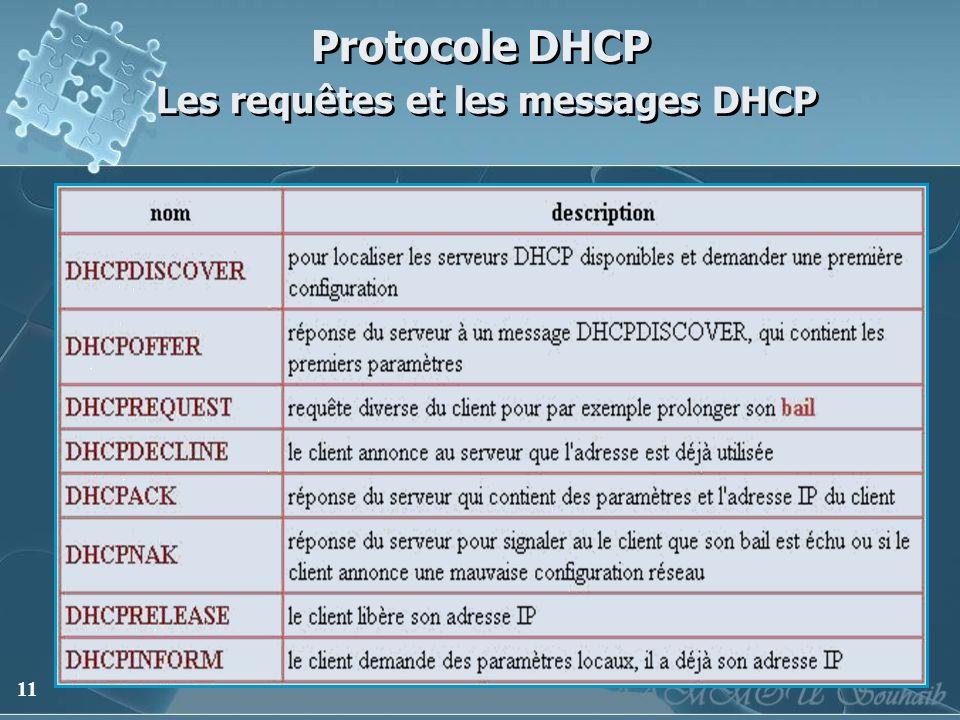11 Protocole DHCP Les requêtes et les messages DHCP