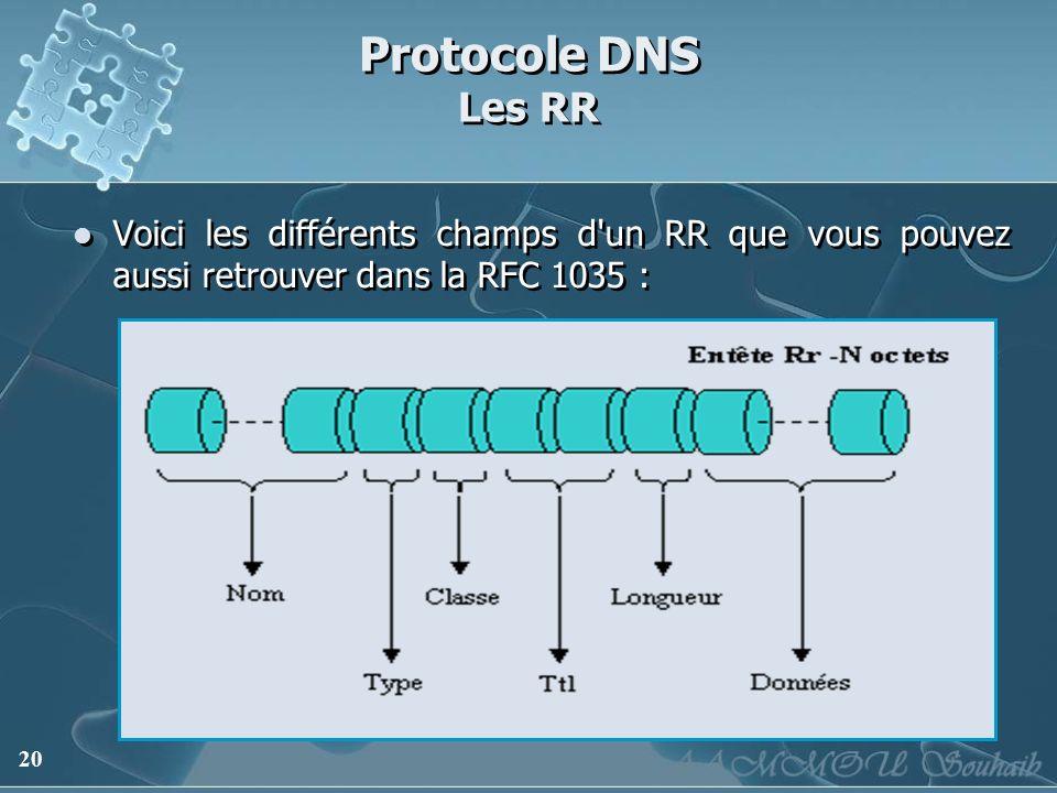20 Protocole DNS Les RR Voici les différents champs d'un RR que vous pouvez aussi retrouver dans la RFC 1035 :