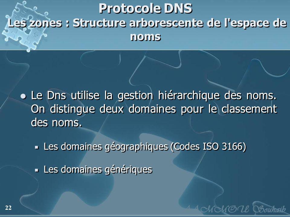 22 Protocole DNS Les zones : Structure arborescente de l'espace de noms Le Dns utilise la gestion hiérarchique des noms. On distingue deux domaines po