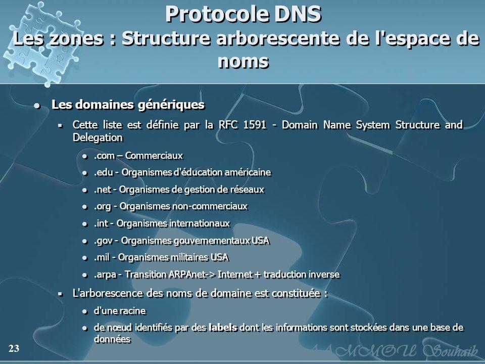 23 Protocole DNS Les zones : Structure arborescente de l'espace de noms Les domaines génériques Cette liste est définie par la RFC 1591 - Domain Name