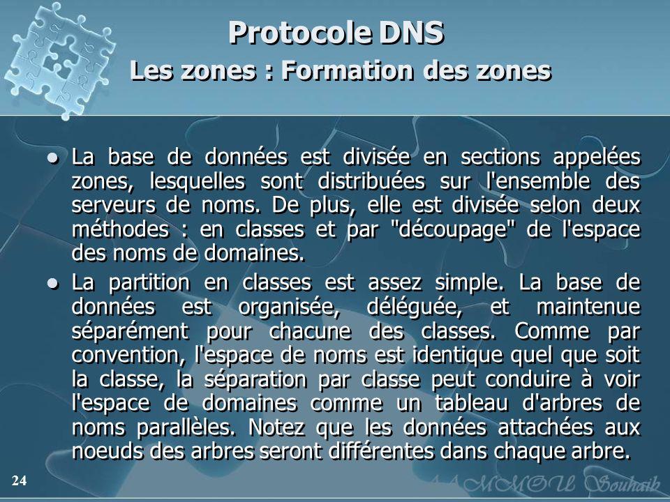 24 Protocole DNS Les zones : Formation des zones La base de données est divisée en sections appelées zones, lesquelles sont distribuées sur l'ensemble