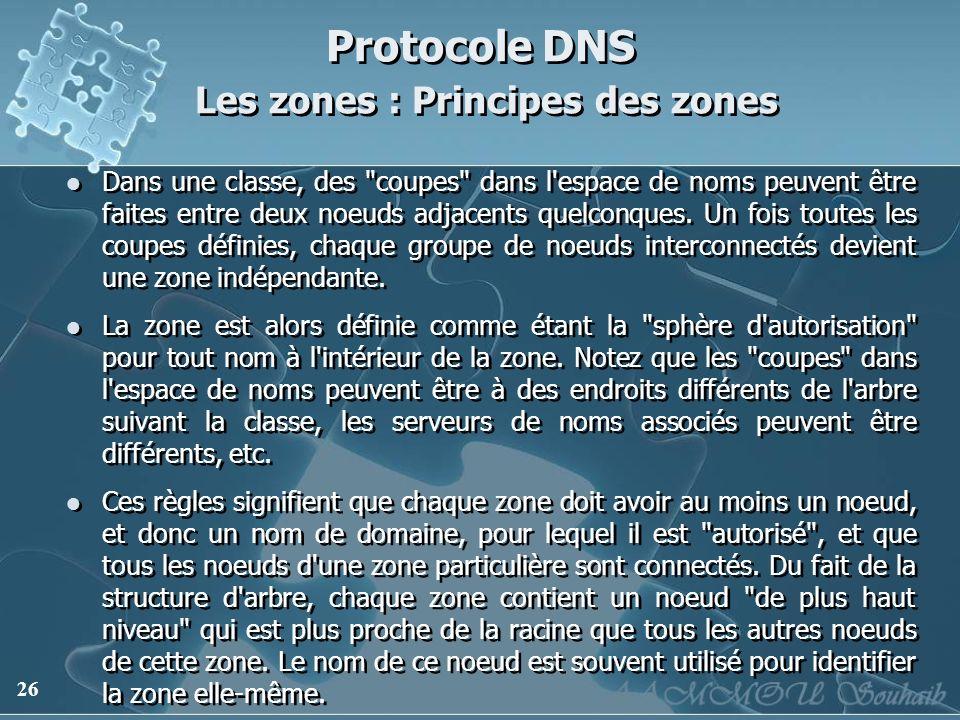 26 Protocole DNS Les zones : Principes des zones Dans une classe, des
