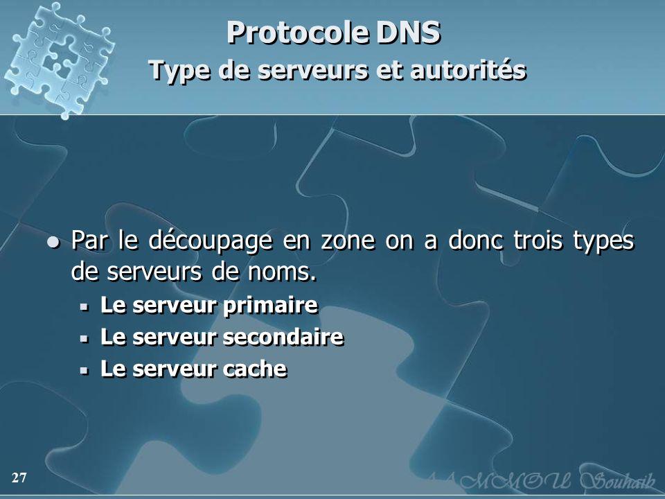 27 Protocole DNS Type de serveurs et autorités Par le découpage en zone on a donc trois types de serveurs de noms. Le serveur primaire Le serveur seco