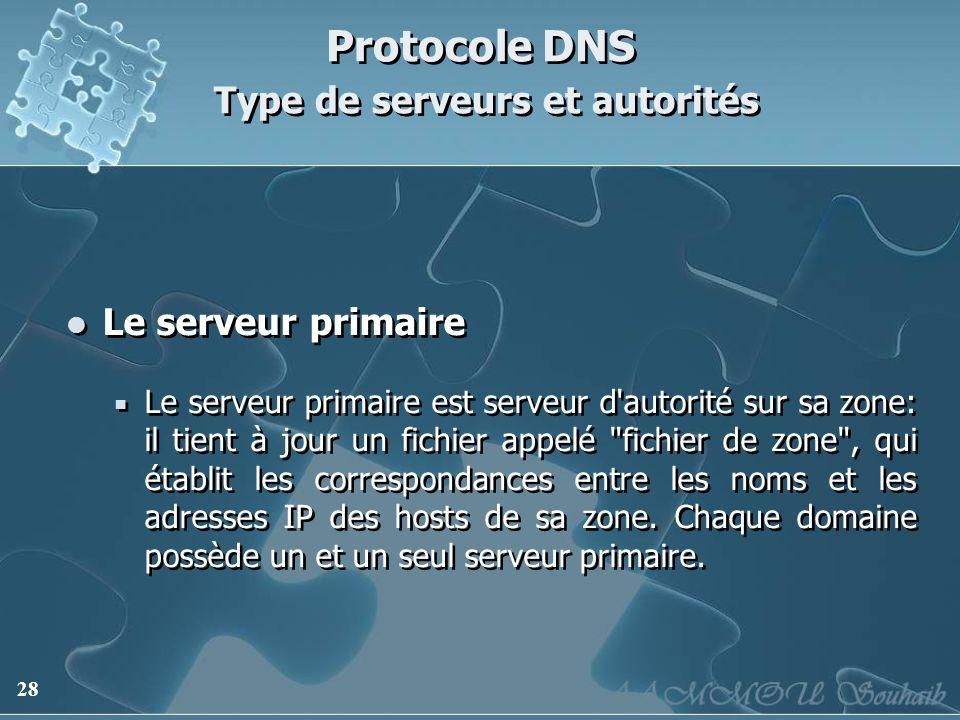 28 Protocole DNS Type de serveurs et autorités Le serveur primaire Le serveur primaire est serveur d'autorité sur sa zone: il tient à jour un fichier