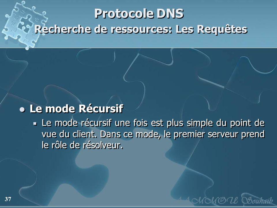 37 Protocole DNS Recherche de ressources: Les Requêtes Le mode Récursif Le mode récursif une fois est plus simple du point de vue du client. Dans ce m