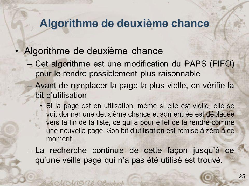 25 Algorithme de deuxième chance –Cet algorithme est une modification du PAPS (FIFO) pour le rendre possiblement plus raisonnable –Avant de remplacer
