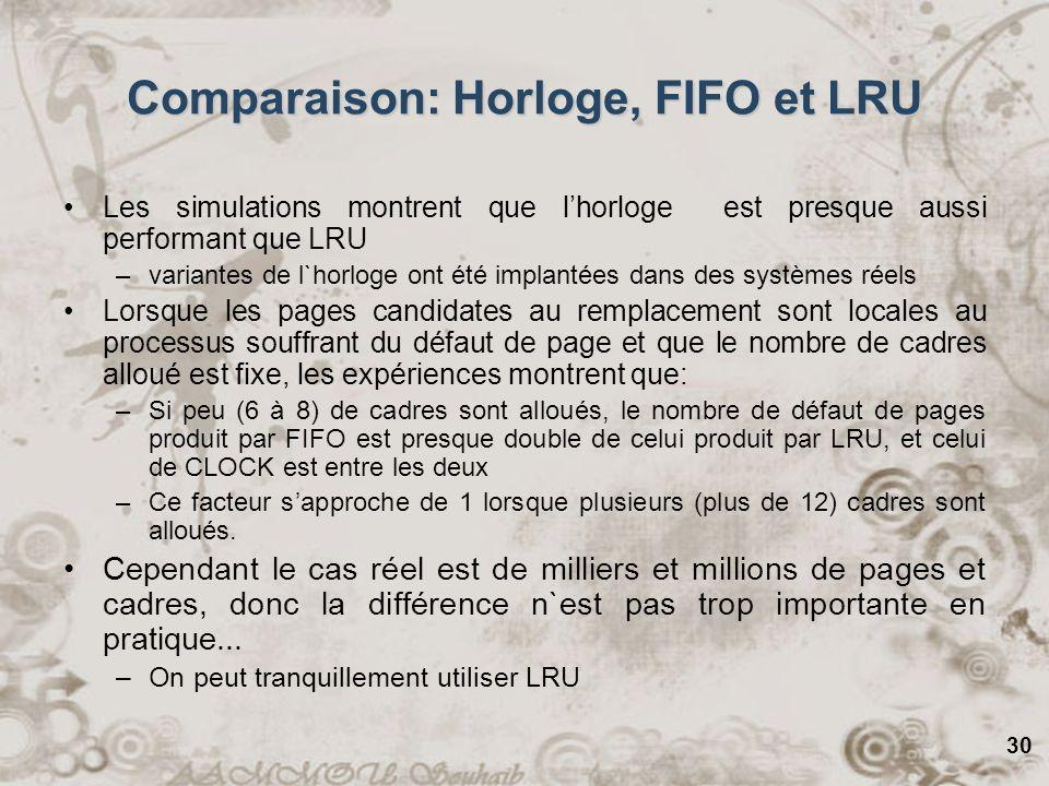 30 Comparaison: Horloge, FIFO et LRU Les simulations montrent que lhorloge est presque aussi performant que LRU –variantes de l`horloge ont été implan