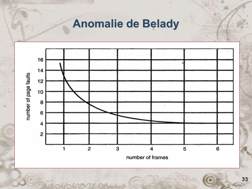 33 Anomalie de Belady