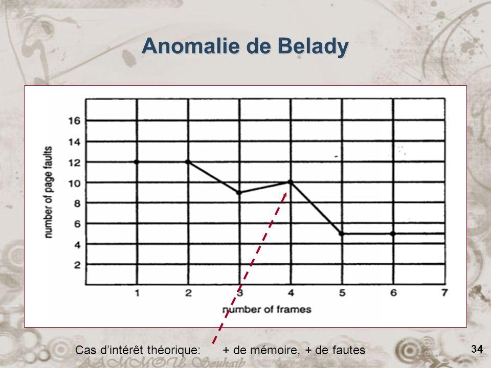 34 Anomalie de Belady Cas dintérêt théorique: + de mémoire, + de fautes