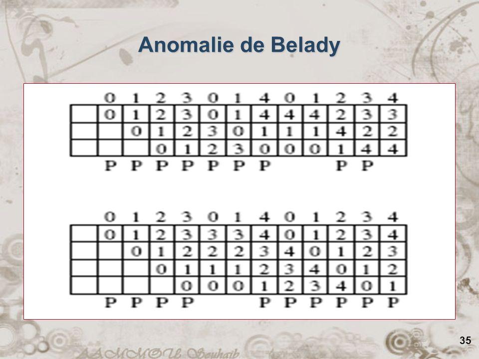 35 Anomalie de Belady
