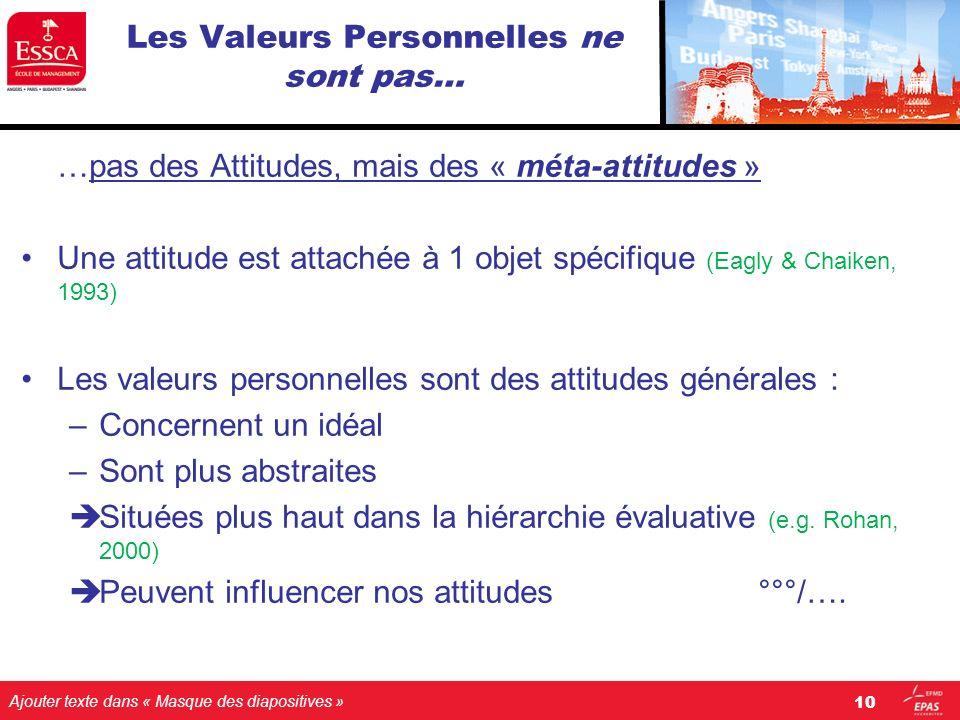 Ajouter texte dans « Masque des diapositives » Les Valeurs Personnelles ne sont pas… …pas des Attitudes, mais des « méta-attitudes » Une attitude est