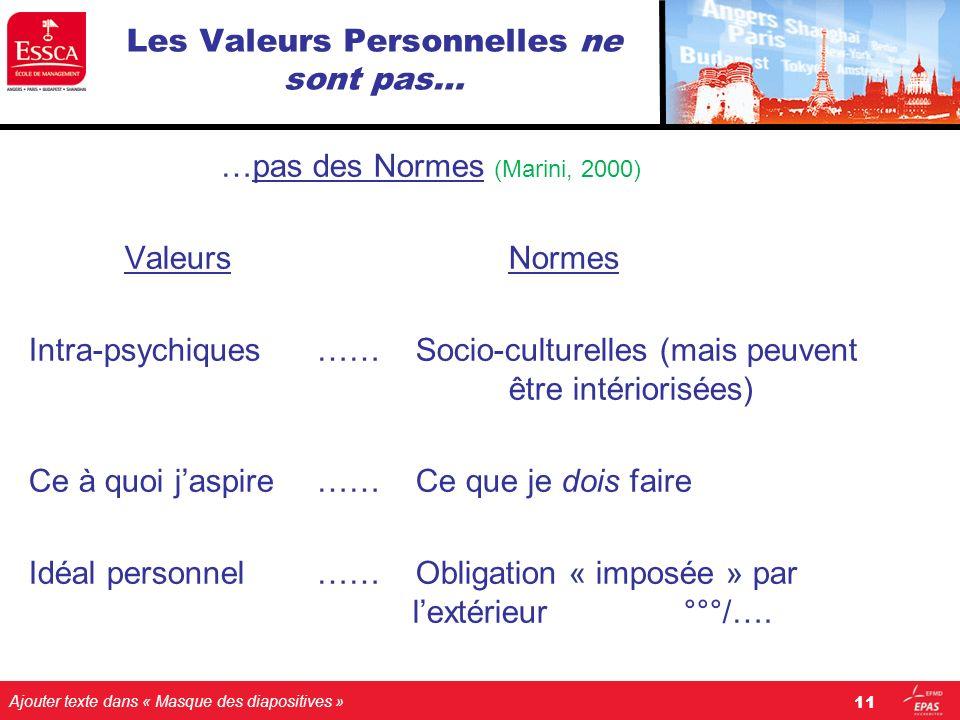 Ajouter texte dans « Masque des diapositives » Les Valeurs Personnelles ne sont pas… …pas des Normes (Marini, 2000) Valeurs Normes Intra-psychiques……