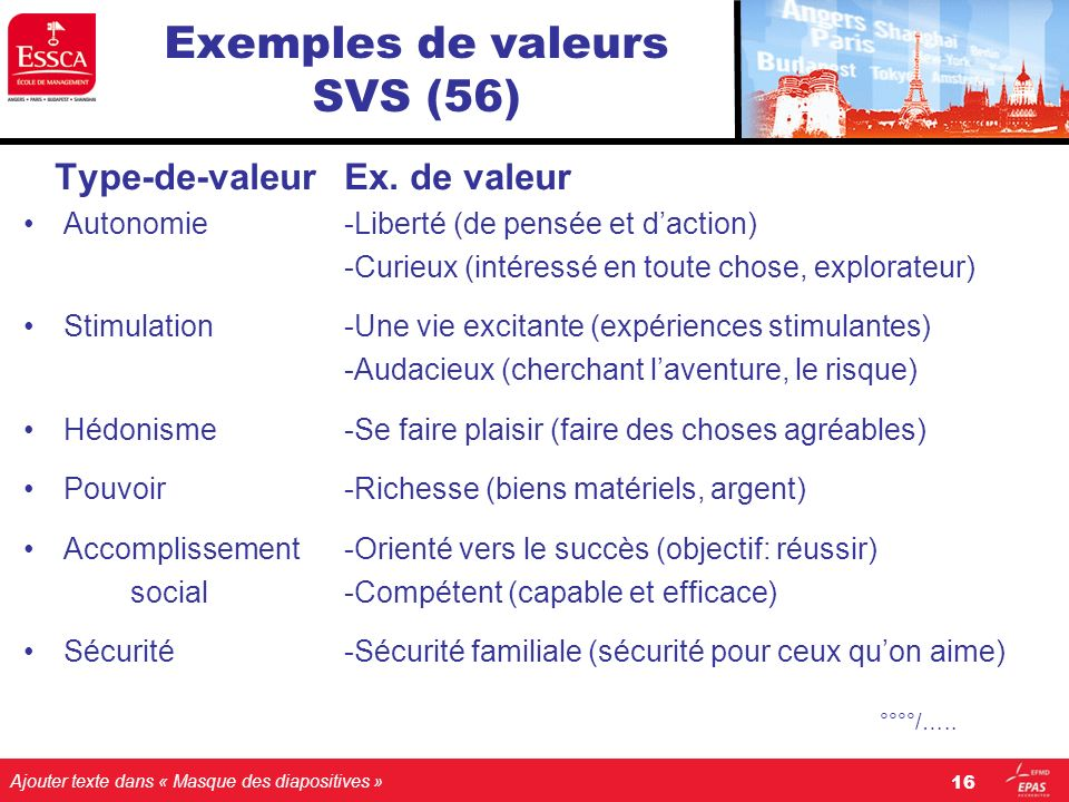 Ajouter texte dans « Masque des diapositives » Exemples de valeurs SVS (56) Type-de-valeurEx. de valeur Autonomie-Liberté (de pensée et daction) -Curi