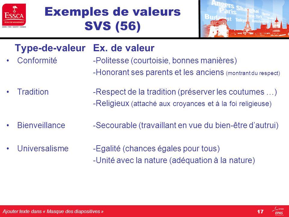 Ajouter texte dans « Masque des diapositives » Exemples de valeurs SVS (56) Type-de-valeurEx. de valeur Conformité-Politesse (courtoisie, bonnes maniè