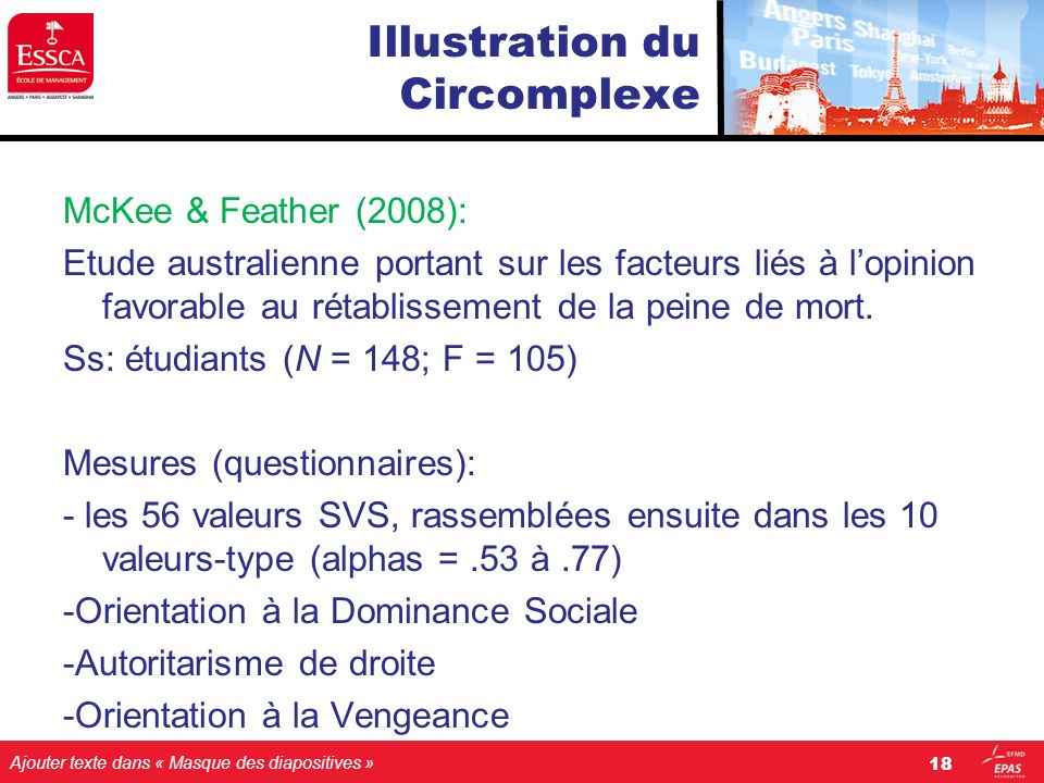 Ajouter texte dans « Masque des diapositives » Illustration du Circomplexe McKee & Feather (2008): Etude australienne portant sur les facteurs liés à