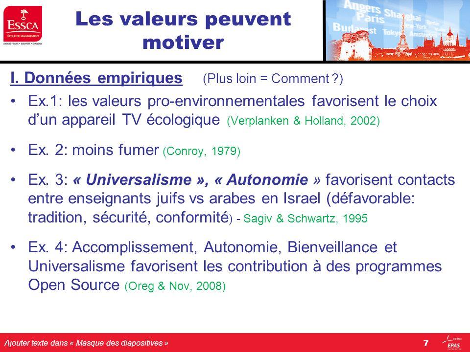 Ajouter texte dans « Masque des diapositives » Les valeurs peuvent motiver I. Données empiriques (Plus loin = Comment ?) Ex.1: les valeurs pro-environ