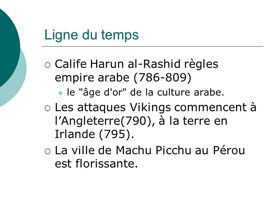 Ligne du temps Calife Harun al-Rashid règles empire arabe (786-809) le