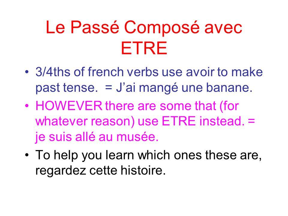 Le Passé Composé avec ETRE 3/4ths of french verbs use avoir to make past tense.
