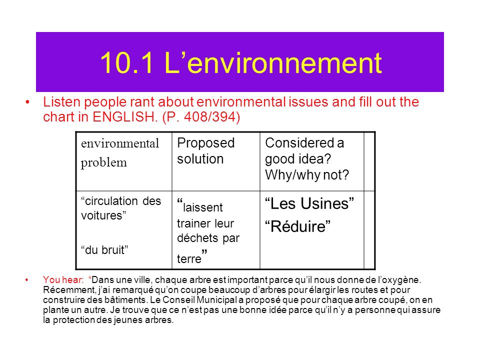 10.1 Lenvironnement Listen people rant about environmental issues and fill out the chart in ENGLISH. (P. 408/394) You hear: Dans une ville, chaque arb