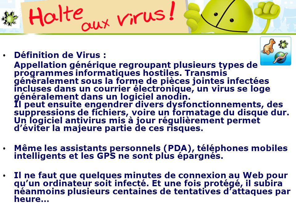 LOGO 27/11/2007 Définition de Virus : Appellation générique regroupant plusieurs types de programmes informatiques hostiles. Transmis généralement sou