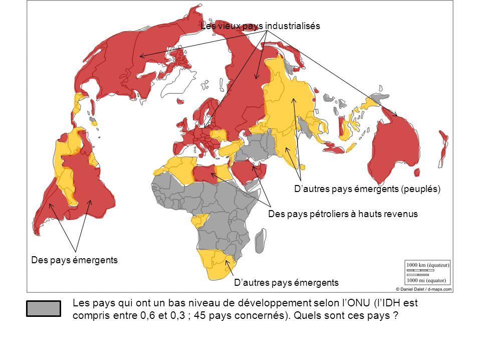 Les vieux pays industrialisés Des pays émergents Des pays pétroliers à hauts revenus Les pays qui ont un bas niveau de développement selon lONU (lIDH