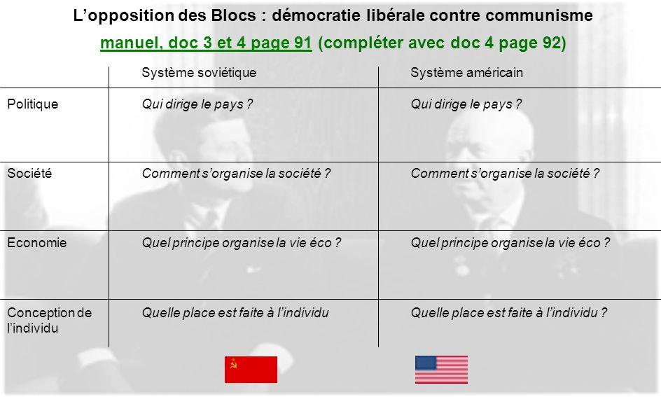 Système soviétiqueSystème américain PolitiqueQui dirige le pays ?Qui dirige le pays ? SociétéComment sorganise la société ?Comment sorganise la sociét