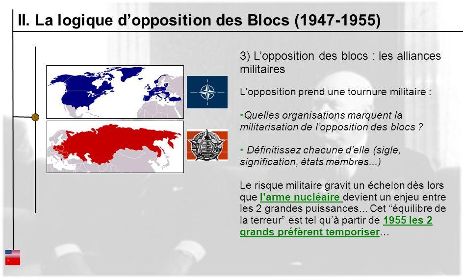 II. La logique dopposition des Blocs (1947-1955) 3) Lopposition des blocs : les alliances militaires Lopposition prend une tournure militaire : Quelle