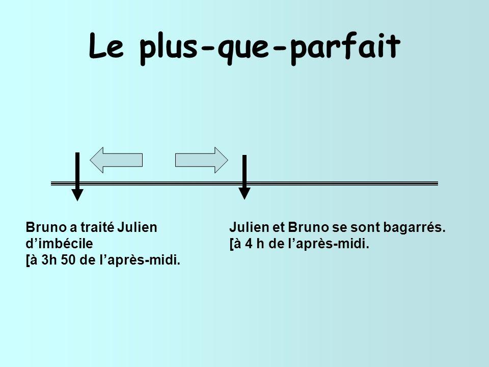 Le plus-que-parfait Julien et Bruno se sont bagarrés. [à 4 h de laprès-midi. Bruno a traité Julien dimbécile [à 3h 50 de laprès-midi.