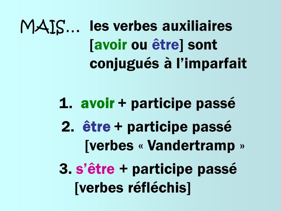 MAIS… les verbes auxiliaires [avoir ou être] sont conjugués à limparfait 1. avoir + participe passé 2. être + participe passé [verbes « Vandertramp »