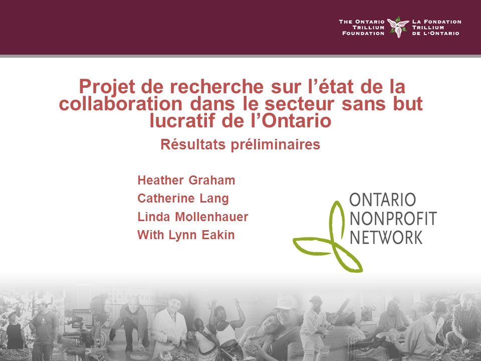 Projet de recherche sur létat de la collaboration dans le secteur sans but lucratif de lOntario Résultats préliminaires Heather Graham Catherine Lang
