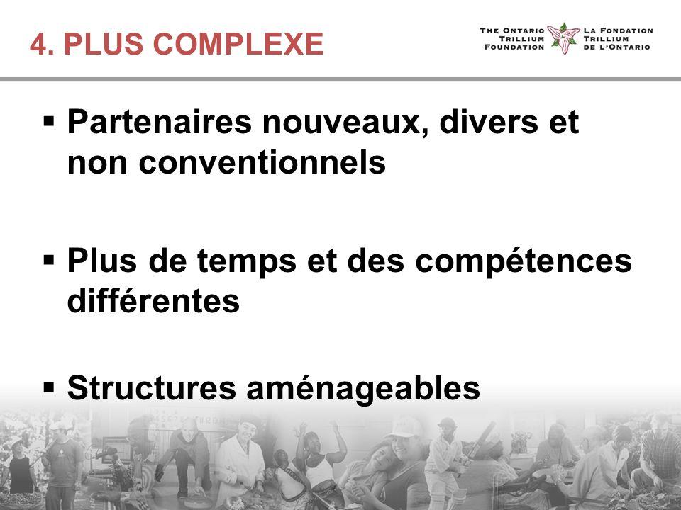 4. PLUS COMPLEXE Partenaires nouveaux, divers et non conventionnels Plus de temps et des compétences différentes Structures aménageables