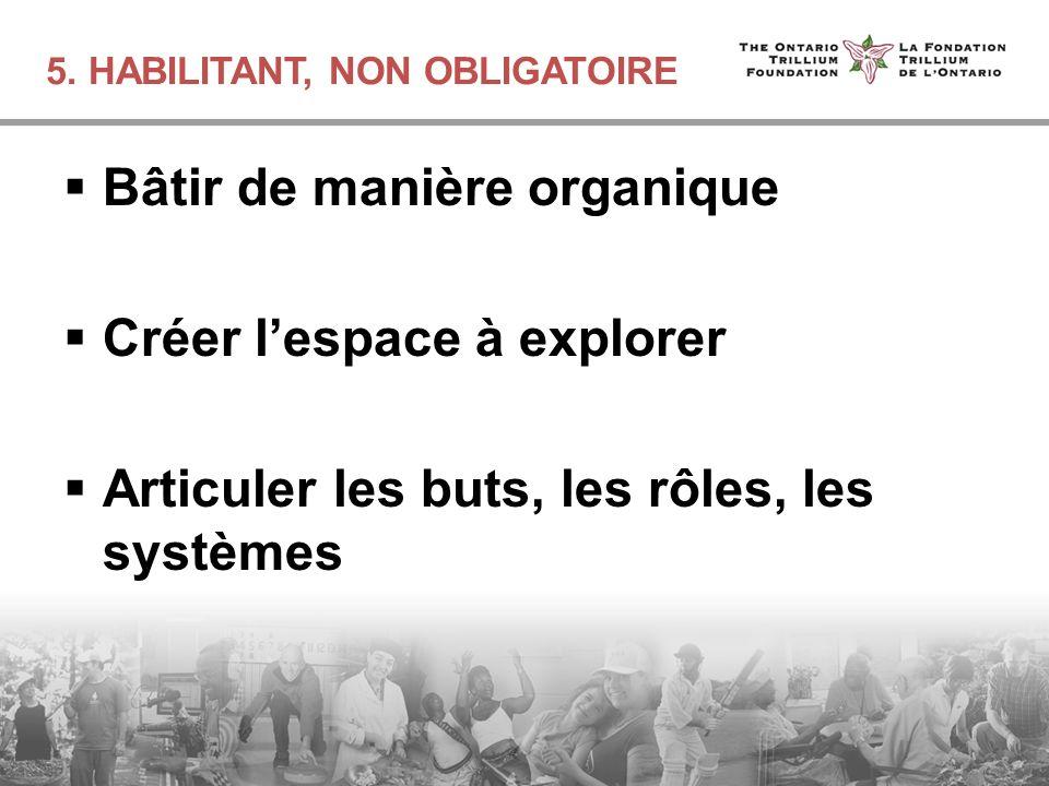 5. HABILITANT, NON OBLIGATOIRE Bâtir de manière organique Créer lespace à explorer Articuler les buts, les rôles, les systèmes