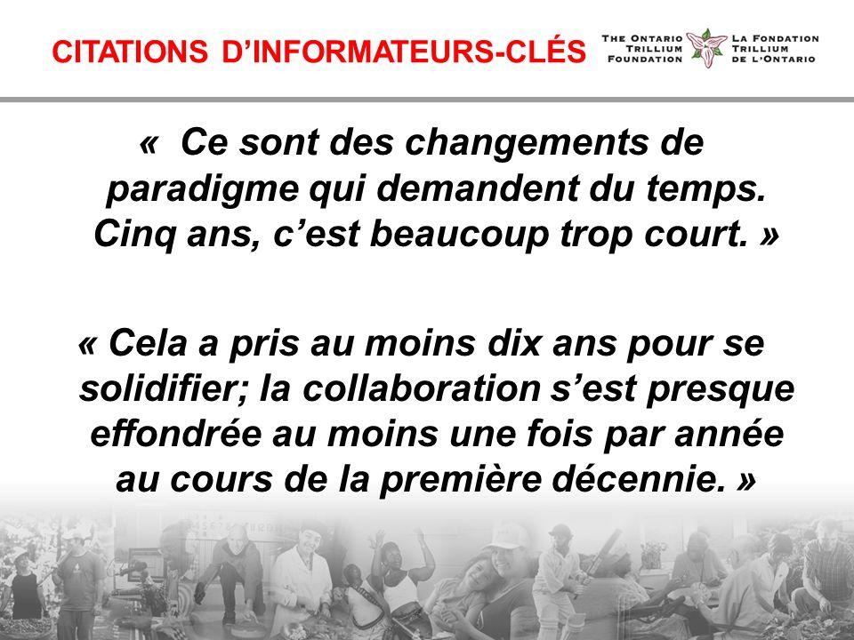 CITATIONS DINFORMATEURS-CLÉS « Ce sont des changements de paradigme qui demandent du temps.