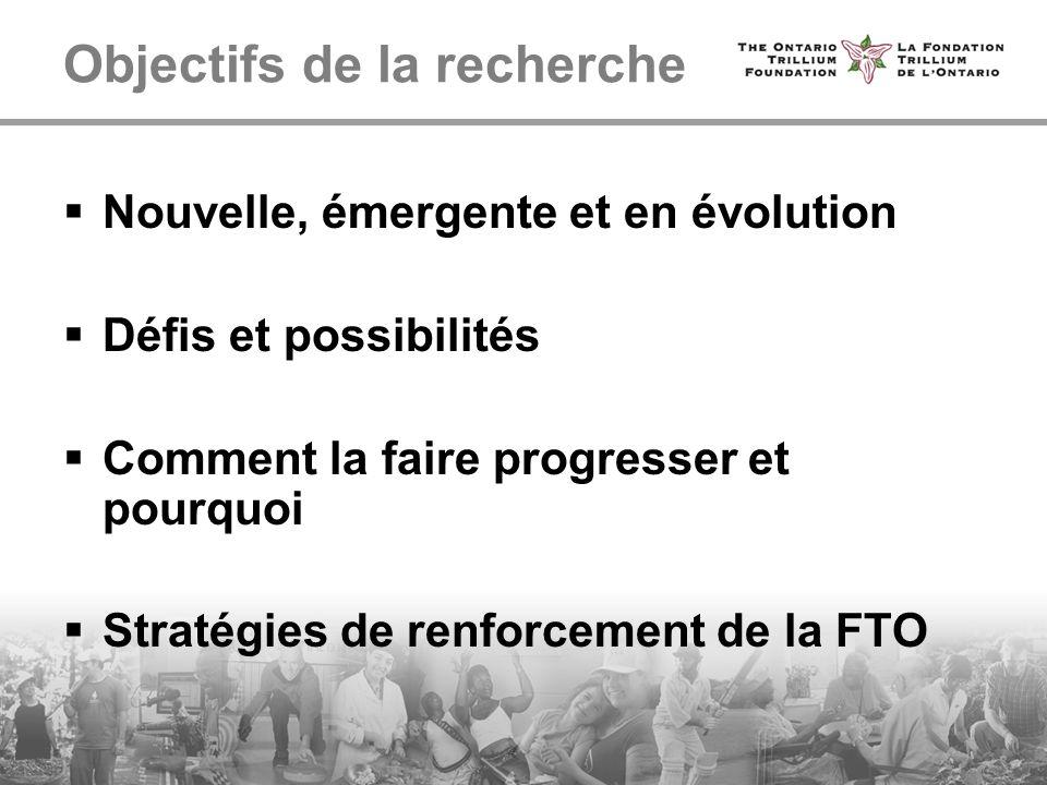 Objectifs de la recherche Nouvelle, émergente et en évolution Défis et possibilités Comment la faire progresser et pourquoi Stratégies de renforcement