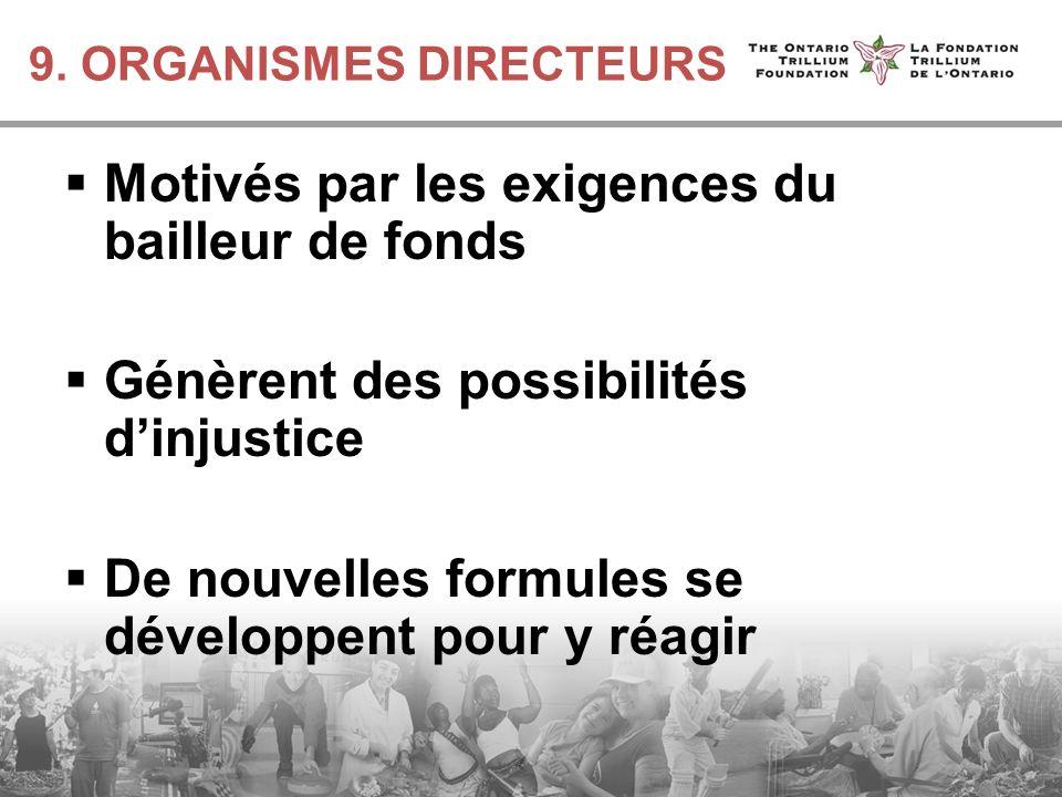 9. ORGANISMES DIRECTEURS Motivés par les exigences du bailleur de fonds Génèrent des possibilités dinjustice De nouvelles formules se développent pour