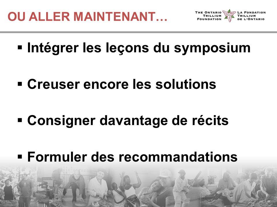 OU ALLER MAINTENANT… Intégrer les leçons du symposium Creuser encore les solutions Consigner davantage de récits Formuler des recommandations