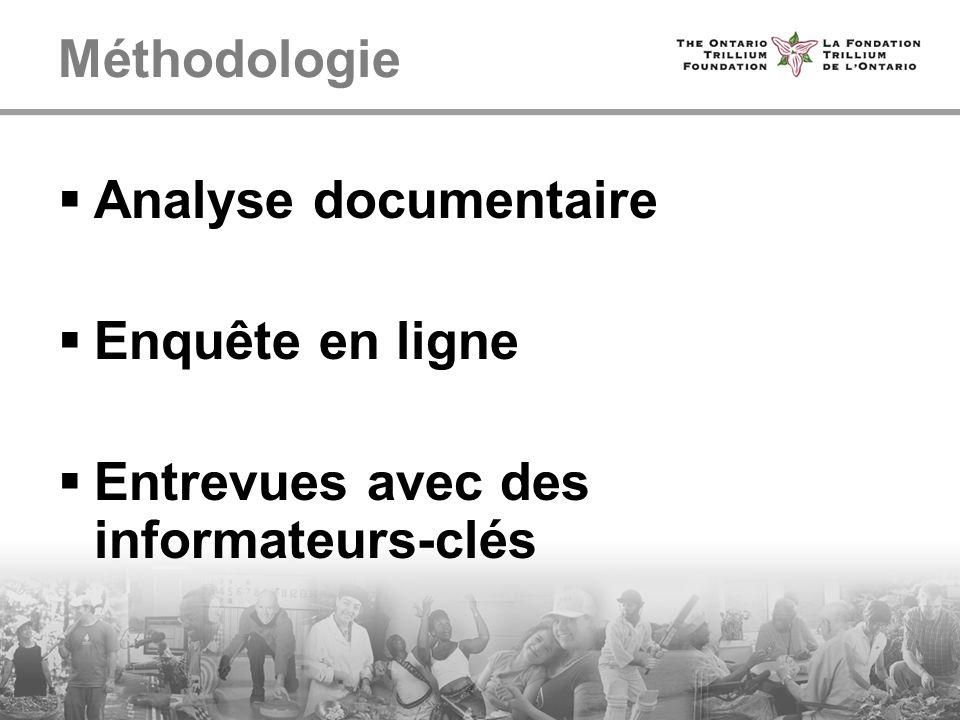 Méthodologie Analyse documentaire Enquête en ligne Entrevues avec des informateurs-clés