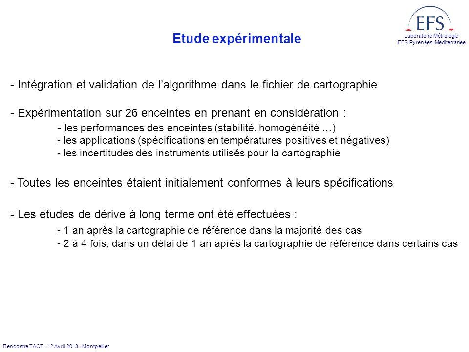 Rencontre TACT - 12 Avril 2013 - Montpellier Laboratoire Métrologie EFS Pyrénées-Méditerranée Etude expérimentale - Intégration et validation de lalgorithme dans le fichier de cartographie - Expérimentation sur 26 enceintes en prenant en considération : - les performances des enceintes (stabilité, homogénéité …) - les applications (spécifications en températures positives et négatives) - les incertitudes des instruments utilisés pour la cartographie - Toutes les enceintes étaient initialement conformes à leurs spécifications - Les études de dérive à long terme ont été effectuées : - 1 an après la cartographie de référence dans la majorité des cas - 2 à 4 fois, dans un délai de 1 an après la cartographie de référence dans certains cas