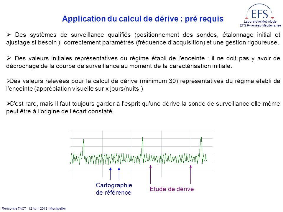 Rencontre TACT - 12 Avril 2013 - Montpellier Laboratoire Métrologie EFS Pyrénées-Méditerranée Application du calcul de dérive : pré requis Des système