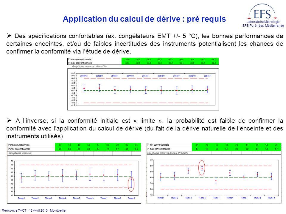 Rencontre TACT - 12 Avril 2013 - Montpellier Laboratoire Métrologie EFS Pyrénées-Méditerranée Application du calcul de dérive : pré requis Des spécifi