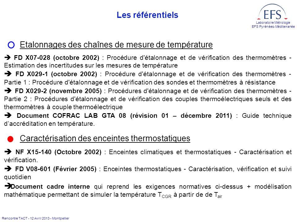 Rencontre TACT - 12 Avril 2013 - Montpellier Laboratoire Métrologie EFS Pyrénées-Méditerranée Les référentiels Etalonnages des chaînes de mesure de température FD X07-028 (octobre 2002) : Procédure d étalonnage et de vérification des thermomètres - Estimation des incertitudes sur les mesures de température FD X029-1 (octobre 2002) : Procédure d étalonnage et de vérification des thermomètres - Partie 1 : Procédure d étalonnage et de vérification des sondes et thermomètres à résistance FD X029-2 (novembre 2005) : Procédures d étalonnage et de vérification des thermomètres - Partie 2 : Procédures d étalonnage et de vérification des couples thermoélectriques seuls et des thermomètres à couple thermoélectrique Document COFRAC LAB GTA 08 (révision 01 – décembre 2011) : Guide technique daccréditation en température.