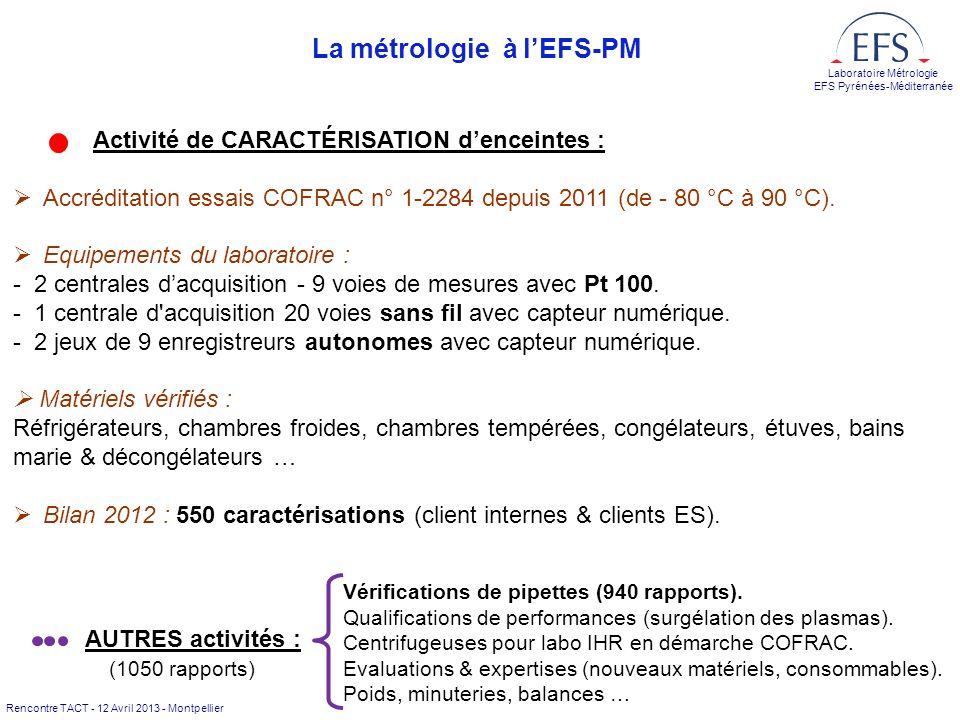 Rencontre TACT - 12 Avril 2013 - Montpellier Laboratoire Métrologie EFS Pyrénées-Méditerranée Caractérisation des enceintes thermostatiques à lEFS-PM - Toutes les enceintes sont caractérisées à réception (à vide, puis en charge), puis préventivement 1 fois / an.