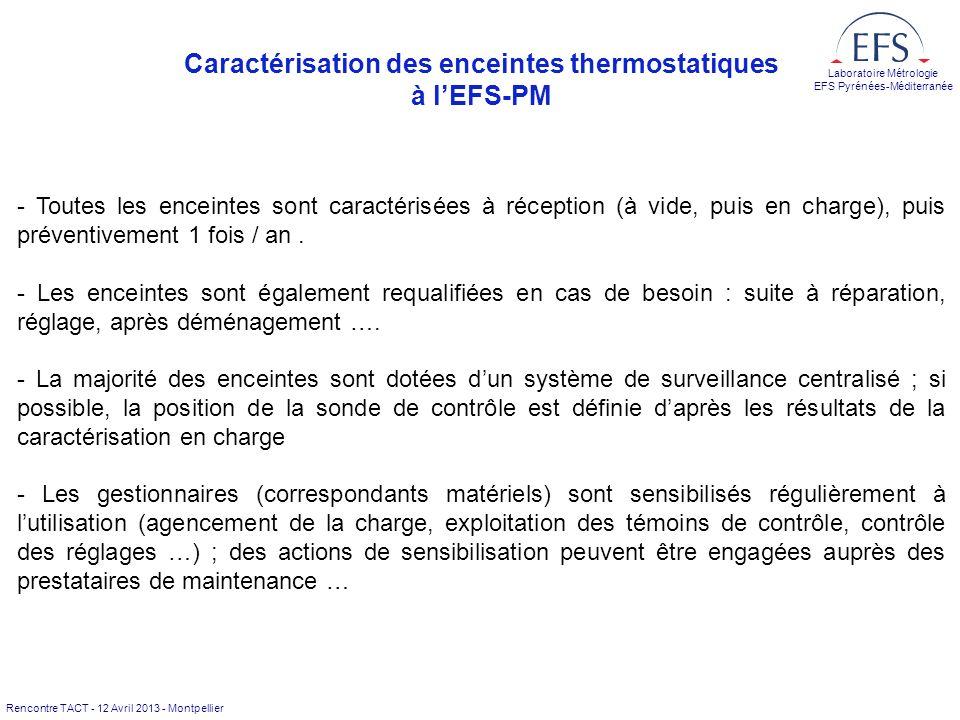 Rencontre TACT - 12 Avril 2013 - Montpellier Laboratoire Métrologie EFS Pyrénées-Méditerranée Caractérisation des enceintes thermostatiques à lEFS-PM