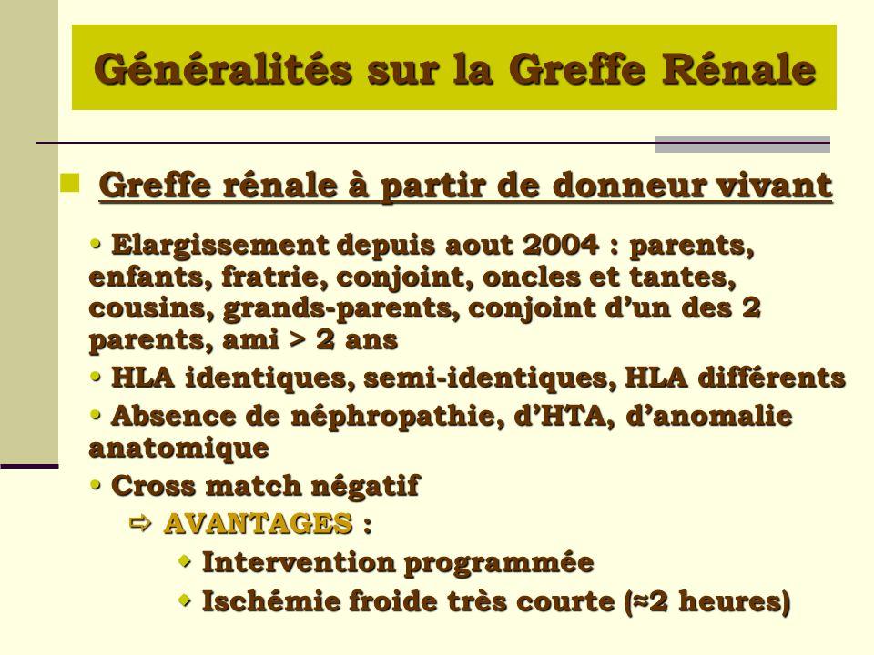 Greffe rénale à partir de donneur vivant Greffe rénale à partir de donneur vivant Elargissement depuis aout 2004 : parents, enfants, fratrie, conjoint