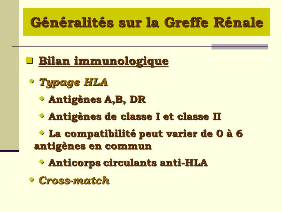Bilan immunologique Bilan immunologique Typage HLA Typage HLA Antigènes A,B, DR Antigènes A,B, DR Antigènes de classe I et classe II Antigènes de clas