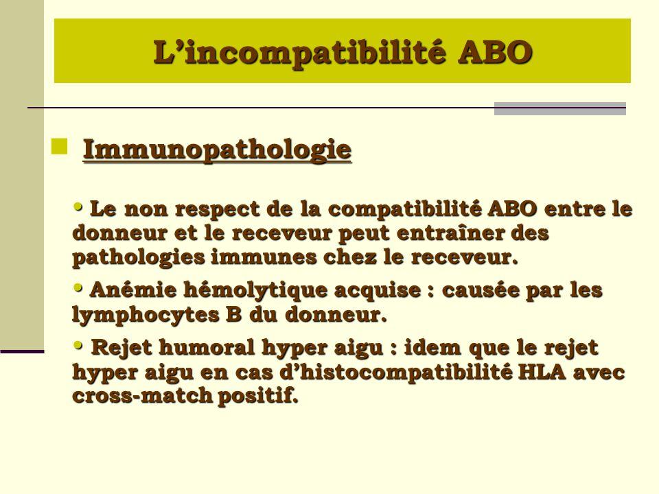 Le non respect de la compatibilité ABO entre le donneur et le receveur peut entraîner des pathologies immunes chez le receveur. Le non respect de la c